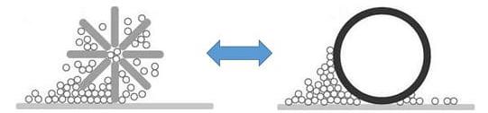cotone versus micro fibra